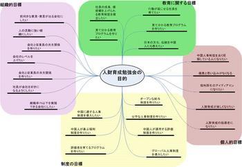人財育成勉強会の目的.jpg